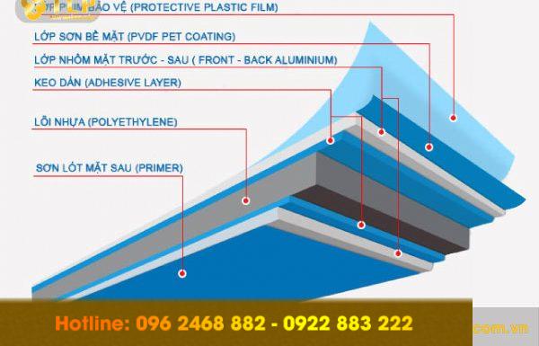 Aluminum là gì? Tại sao alu lại quan trọng trong việc sản xuất biển quảng cáo