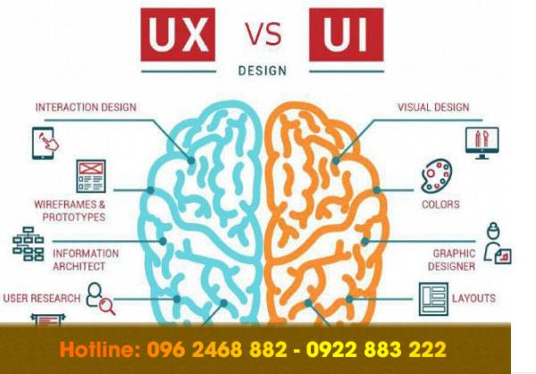 cong-viec-cua-ui,ux-design