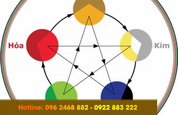 Tư vấn màu sắc làm biển quảng cáo cho gia chủ theo thuật ngũ hành